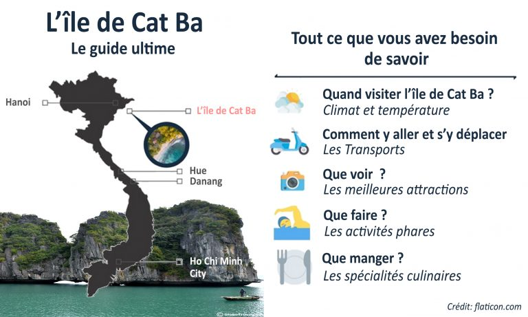 Cat ba guide ultime