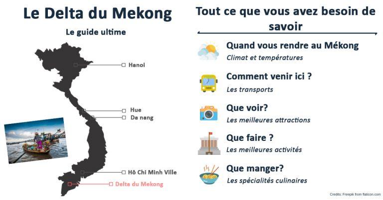 delta du mekong guide