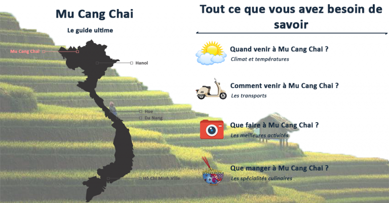 Mu Cang Chai guide ultime